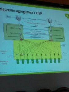 virtuelles-kraftwerk-energy2market-polen