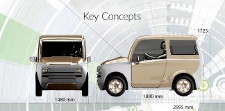 zetta-city-billiges-elektroauto